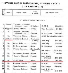 elenco ufficiali