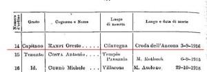 diario brigata basilicata caduti 92° Rampi Oreste