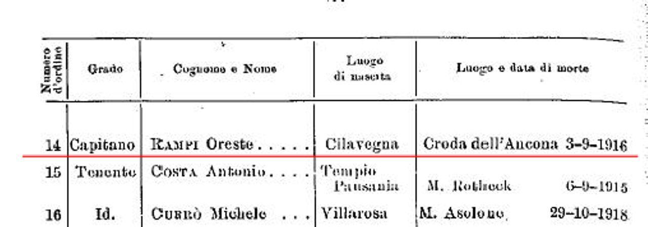 diario-brigata-basilicata-caduti-92-rampi-oreste